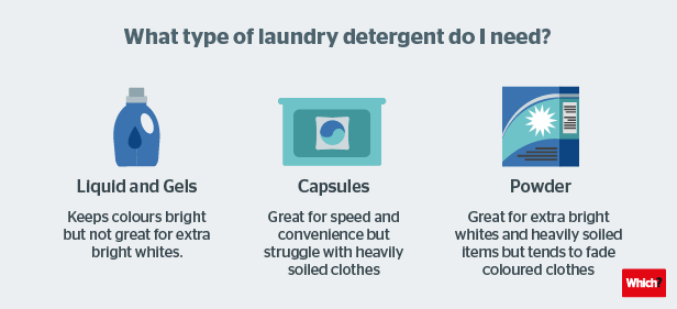 What washing detergent to use | Which? University