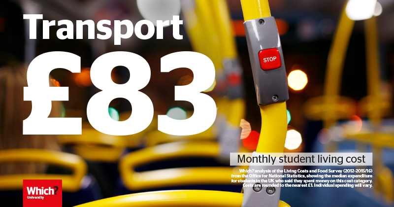 Average costs of university - transport