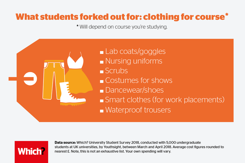 University course costs - clothing: what students covered