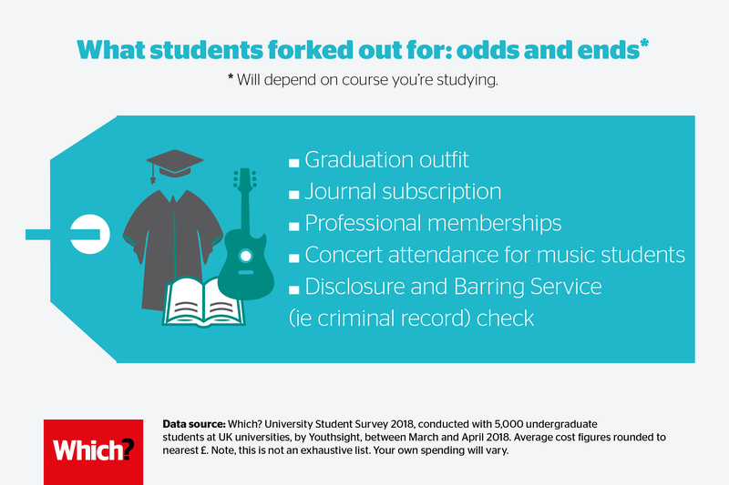 University course costs - odds and ends: what students covered
