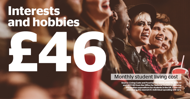 Average costs of university - interests and hobbies