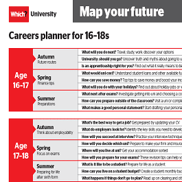 A3 careers planner for 16-18s